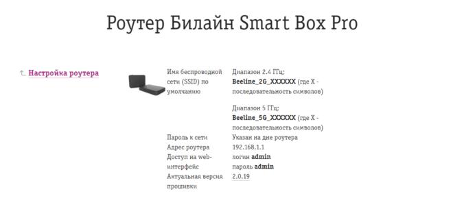 Smart Box Pro